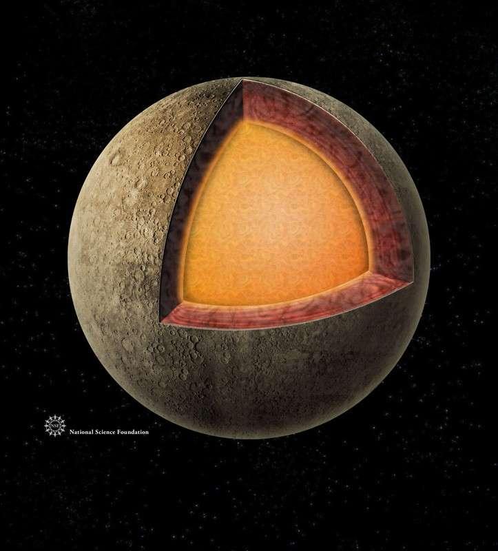 article-univers-mercure-planete-noyau-ferreux-geant-lepangolincom