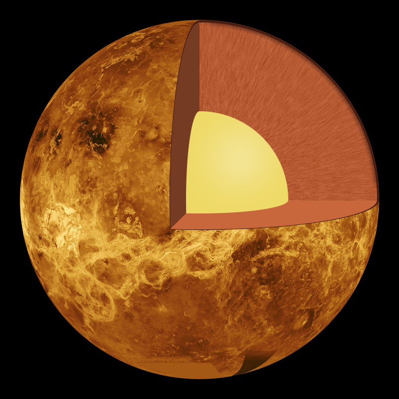 Venus-structure-du-noyau-suposee